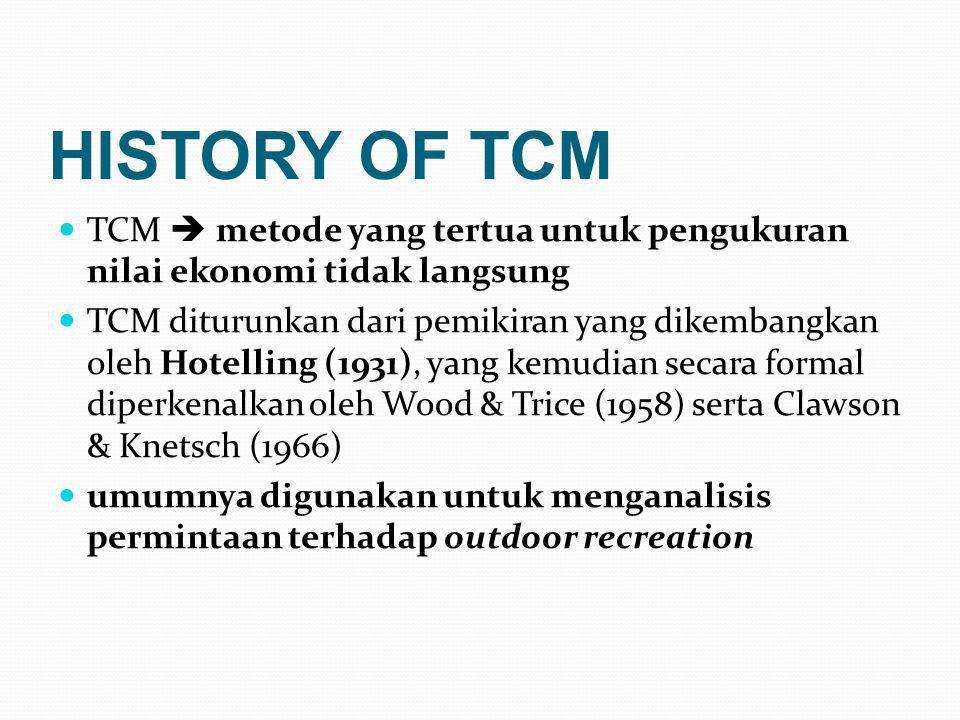 HISTORY OF TCM TCM  metode yang tertua untuk pengukuran nilai ekonomi tidak langsung.