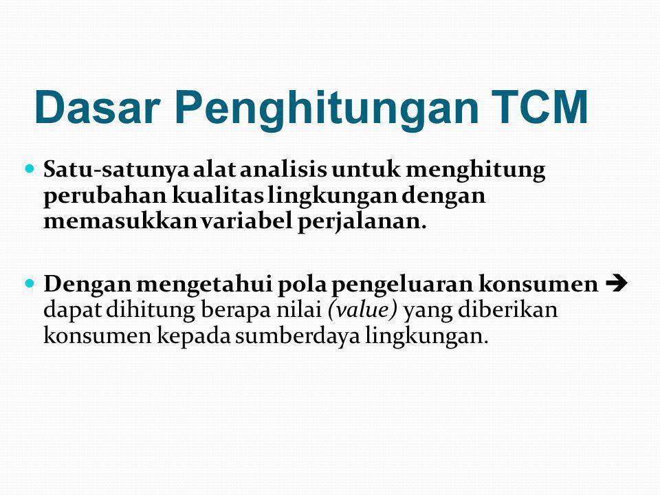 Dasar Penghitungan TCM