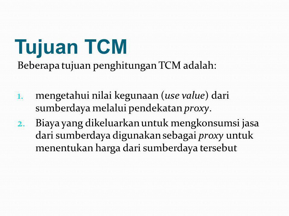Tujuan TCM Beberapa tujuan penghitungan TCM adalah: