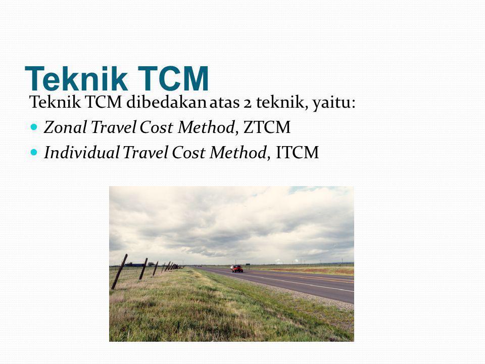 Teknik TCM Teknik TCM dibedakan atas 2 teknik, yaitu: