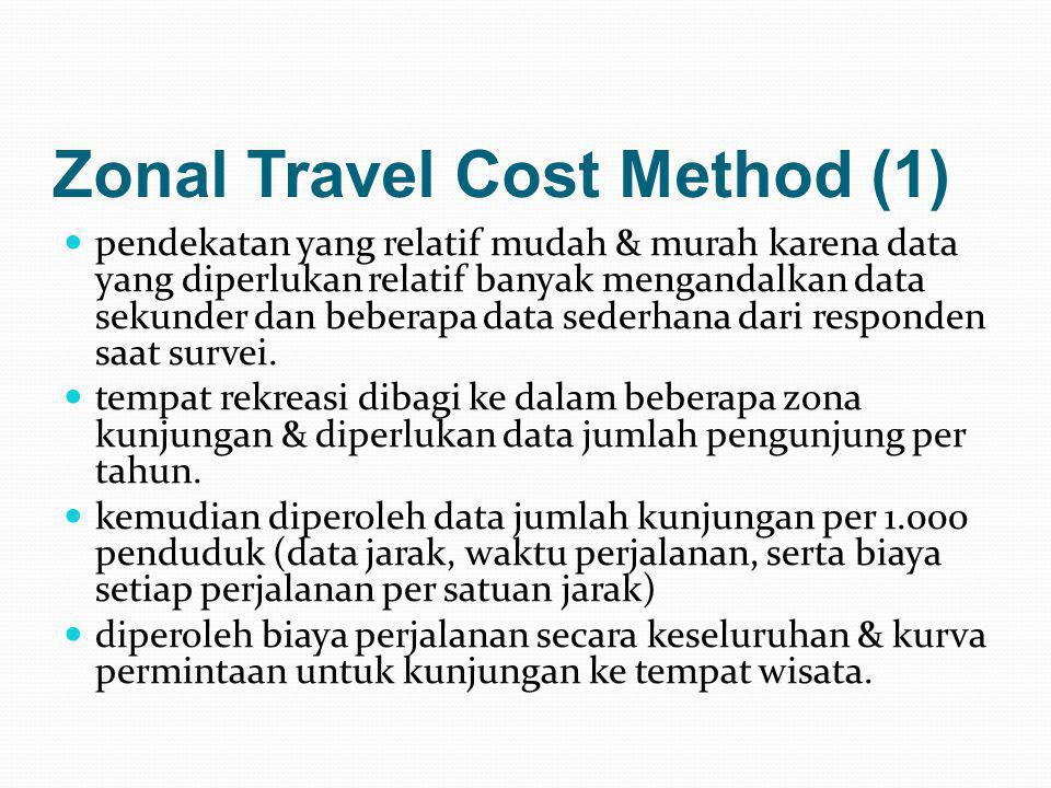 Zonal Travel Cost Method (1)