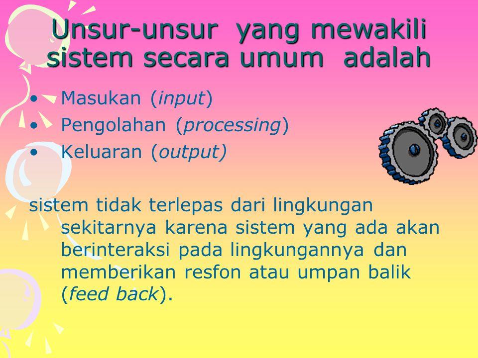 Unsur-unsur yang mewakili sistem secara umum adalah