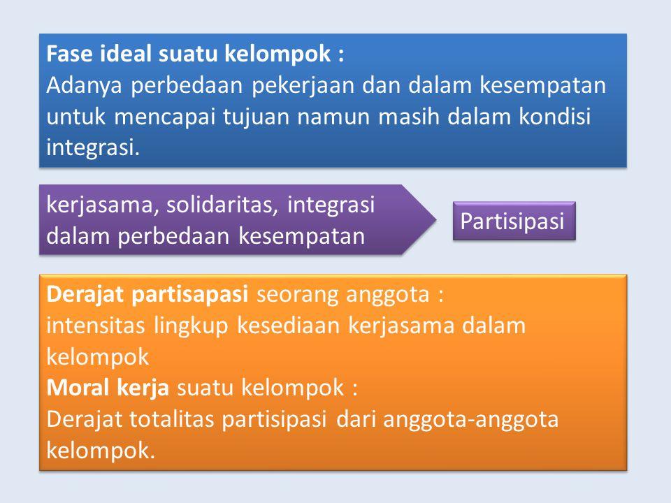 Fase ideal suatu kelompok :