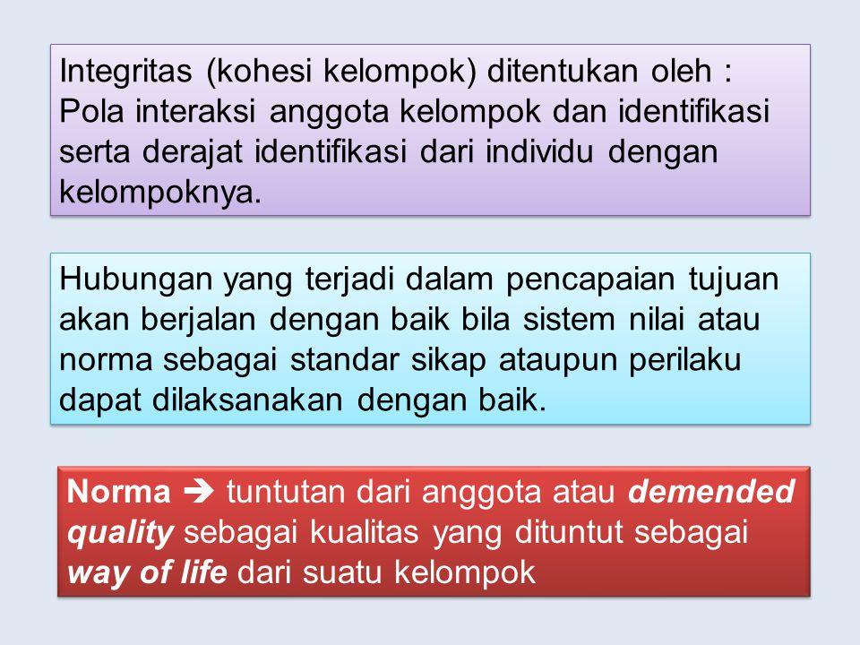 Integritas (kohesi kelompok) ditentukan oleh :