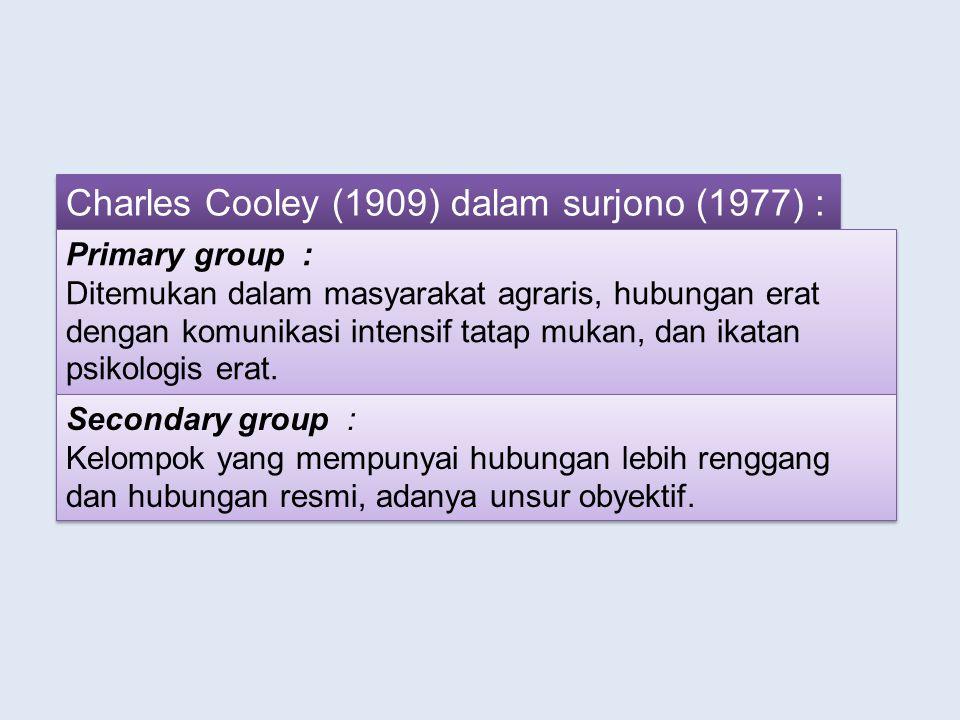 Charles Cooley (1909) dalam surjono (1977) :