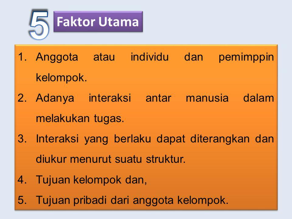 5 Faktor Utama Anggota atau individu dan pemimppin kelompok.