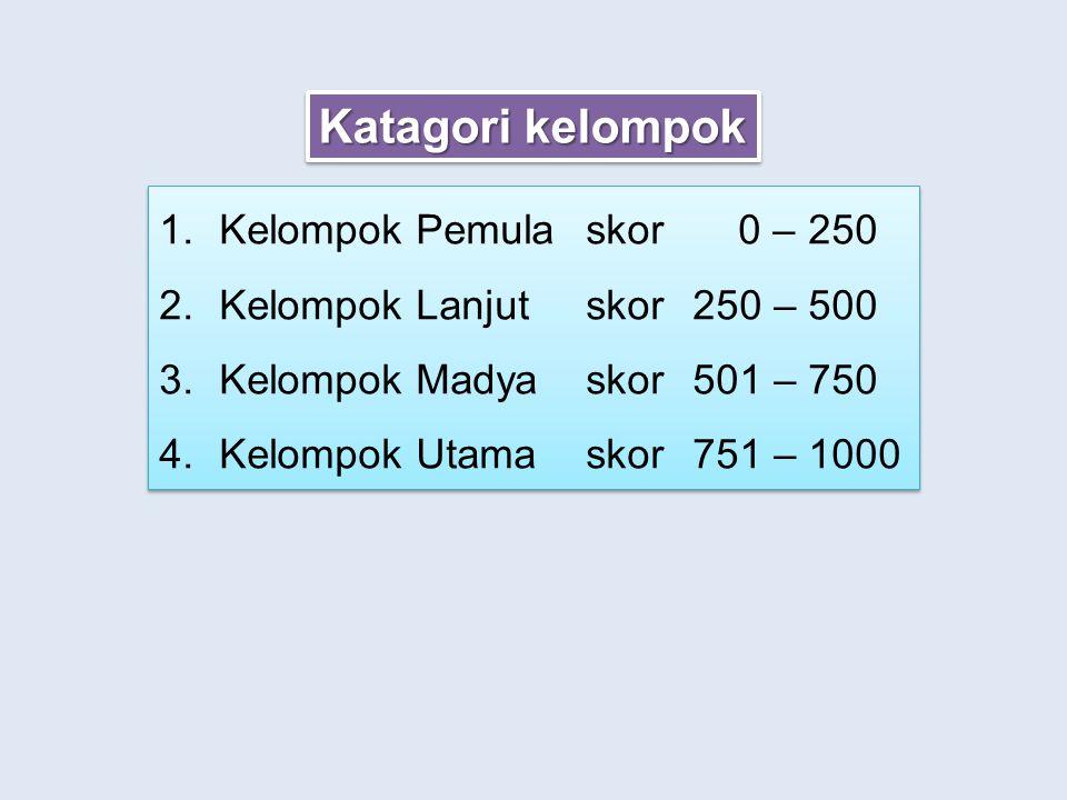 Katagori kelompok Kelompok Pemula skor 0 – 250