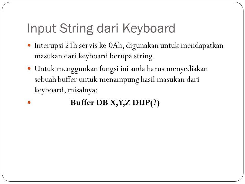 Input String dari Keyboard