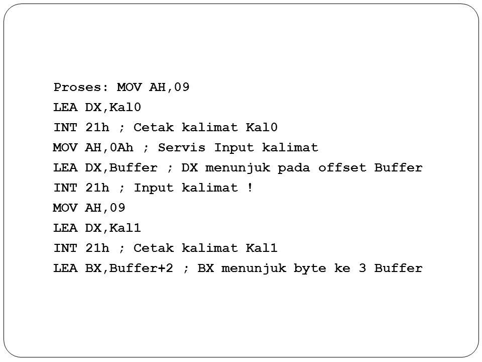 Proses: MOV AH,09 LEA DX,Kal0 INT 21h ; Cetak kalimat Kal0 MOV AH,0Ah ; Servis Input kalimat LEA DX,Buffer ; DX menunjuk pada offset Buffer INT 21h ; Input kalimat .