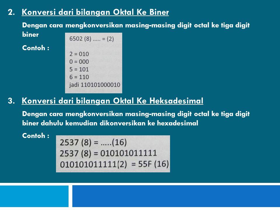 Konversi dari bilangan Oktal Ke Biner