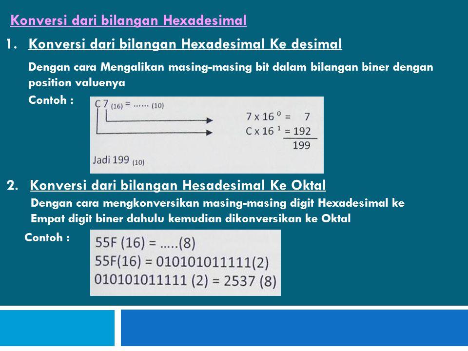 Konversi dari bilangan Hexadesimal