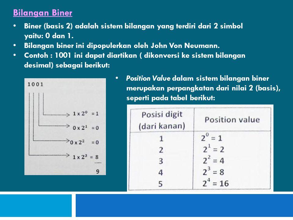 Bilangan Biner Biner (basis 2) adalah sistem bilangan yang terdiri dari 2 simbol yaitu: 0 dan 1.