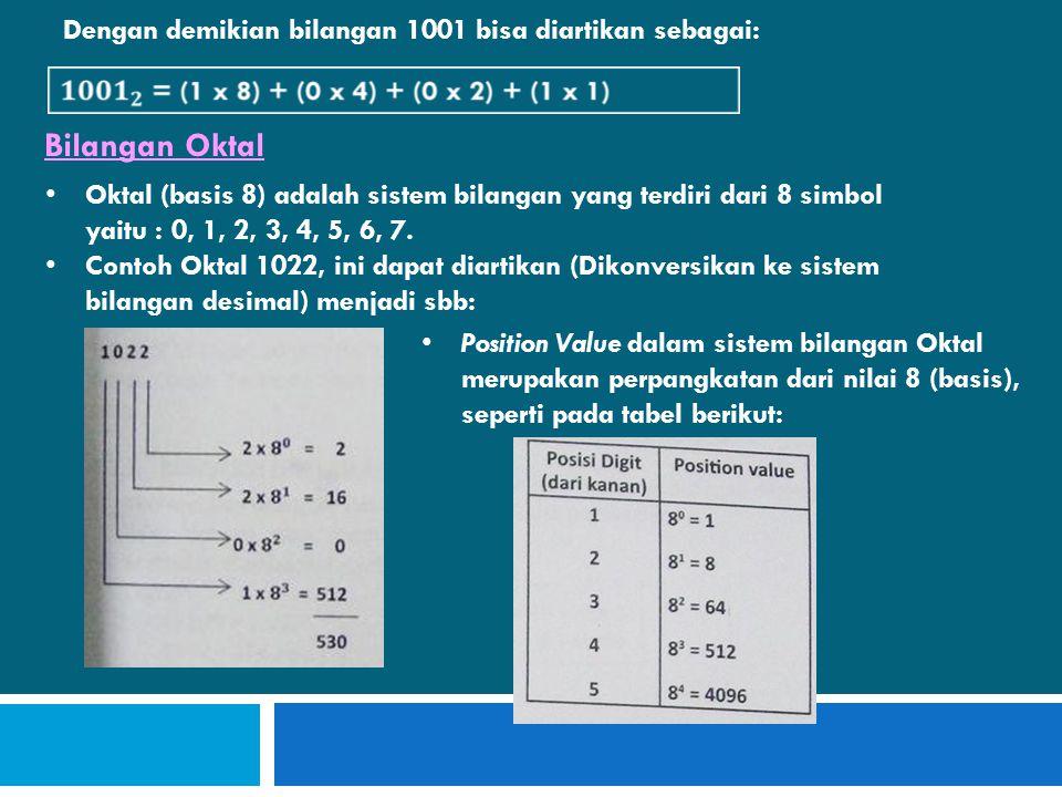 Bilangan Oktal Dengan demikian bilangan 1001 bisa diartikan sebagai: