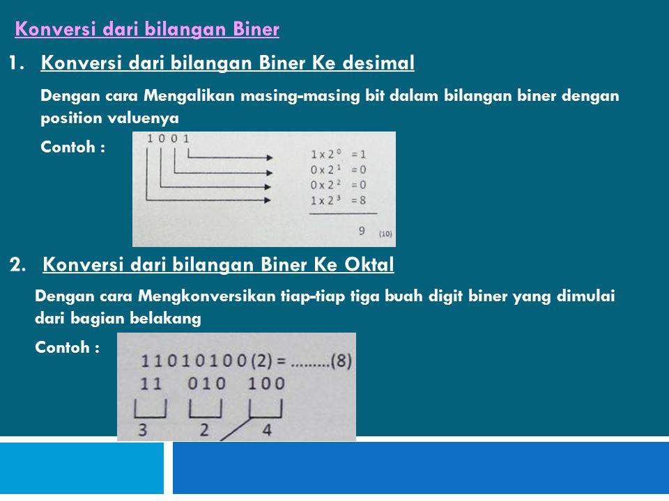 Konversi dari bilangan Biner