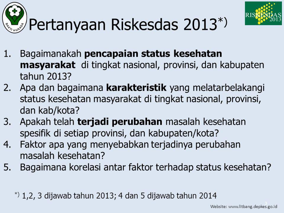 Pertanyaan Riskesdas 2013*)