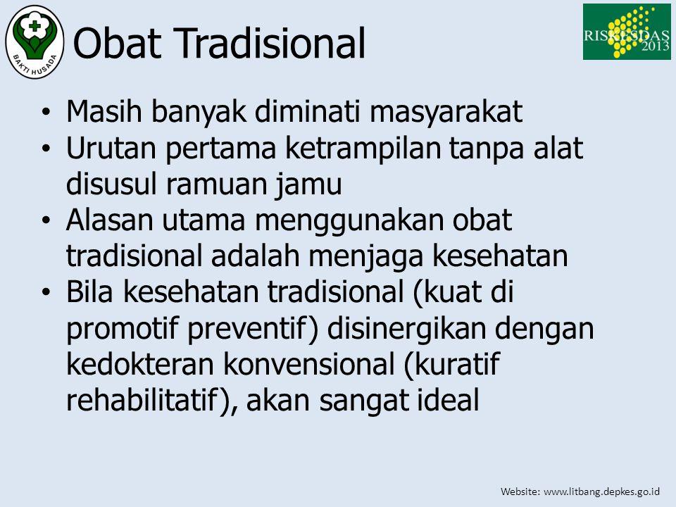 Obat Tradisional Masih banyak diminati masyarakat