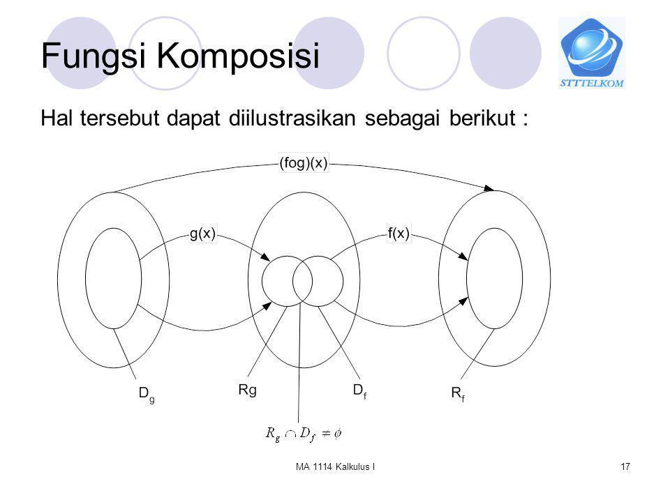 Fungsi Komposisi Hal tersebut dapat diilustrasikan sebagai berikut :