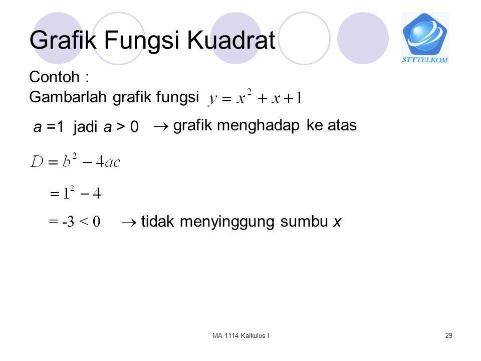 Grafik Fungsi Kuadrat Contoh : Gambarlah grafik fungsi