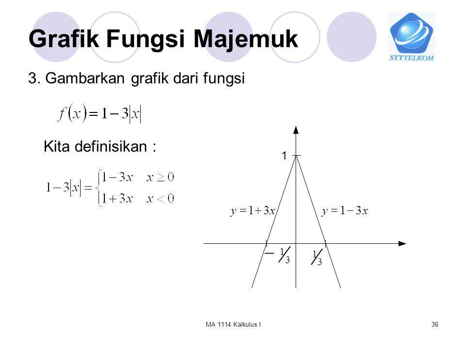 Grafik Fungsi Majemuk - 3. Gambarkan grafik dari fungsi