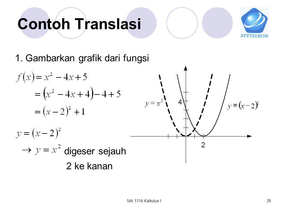 Contoh Translasi 1. Gambarkan grafik dari fungsi ( )  digeser sejauh