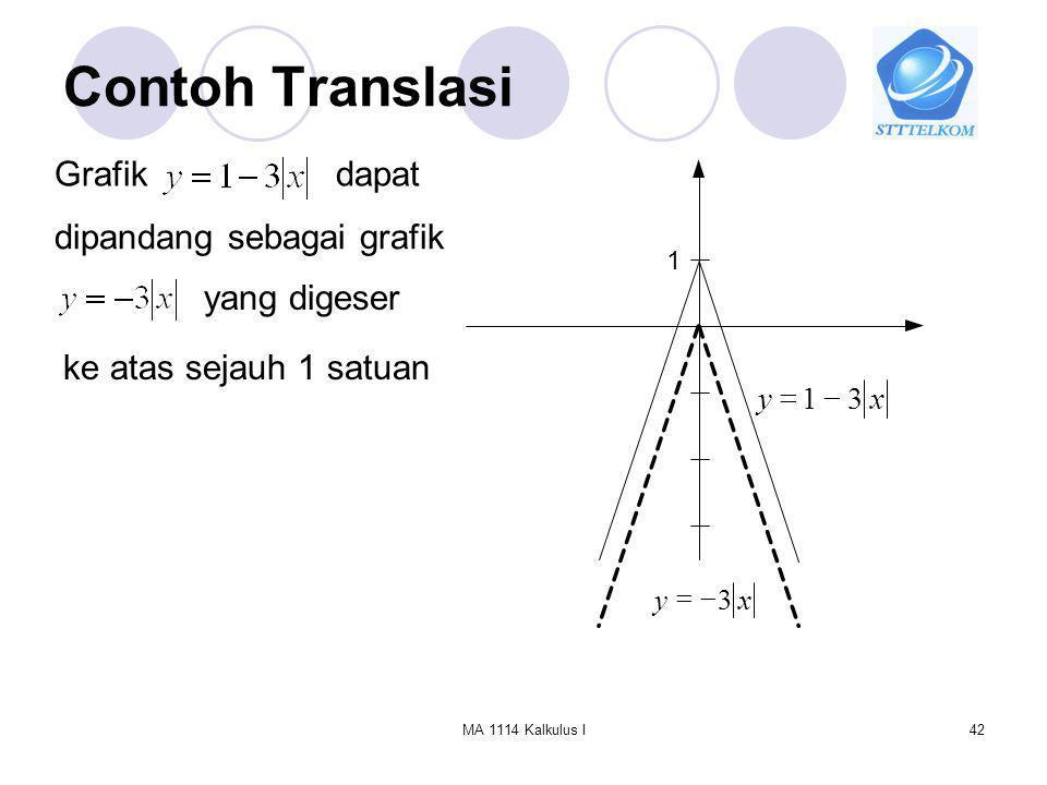 Contoh Translasi Grafik dapat dipandang sebagai grafik yang digeser