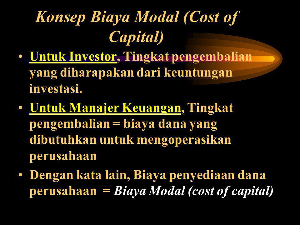 Konsep Biaya Modal (Cost of Capital)
