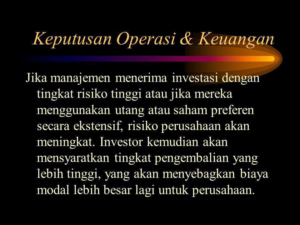 Keputusan Operasi & Keuangan