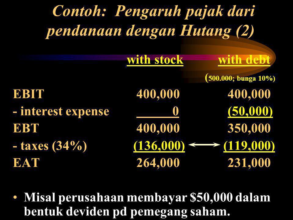 Contoh: Pengaruh pajak dari pendanaan dengan Hutang (2)