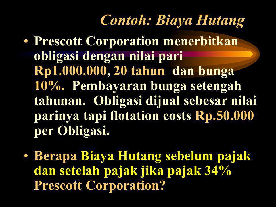Contoh: Biaya Hutang