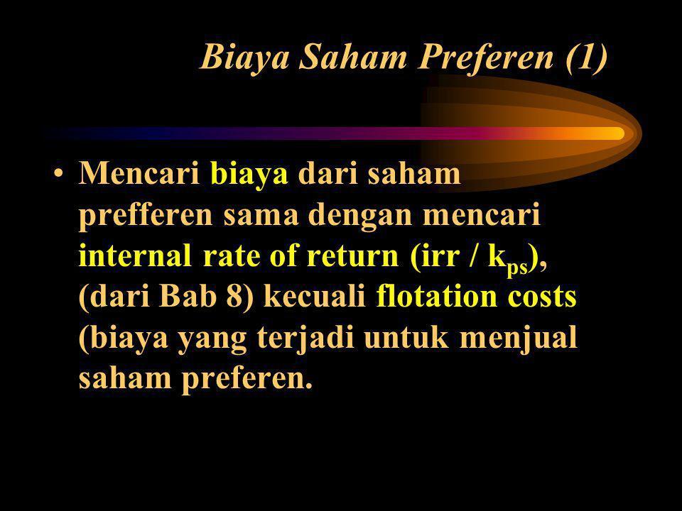 Biaya Saham Preferen (1)