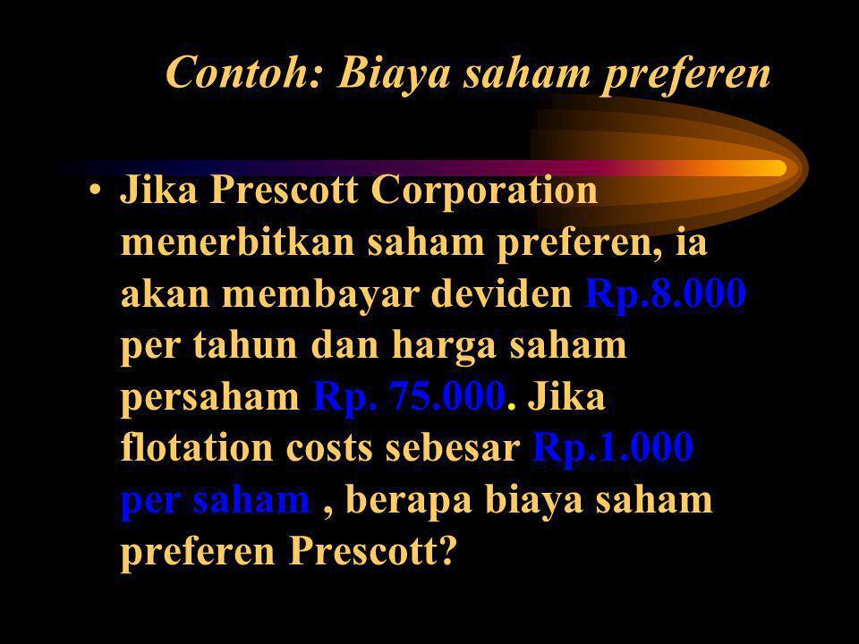 Contoh: Biaya saham preferen