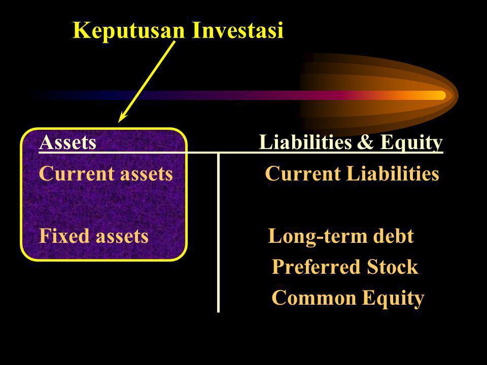 Keputusan Investasi Assets Liabilities & Equity