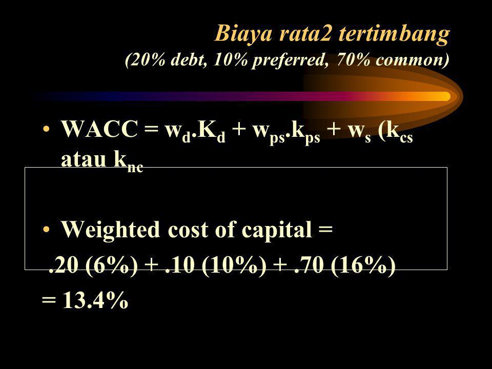 Biaya rata2 tertimbang (20% debt, 10% preferred, 70% common)