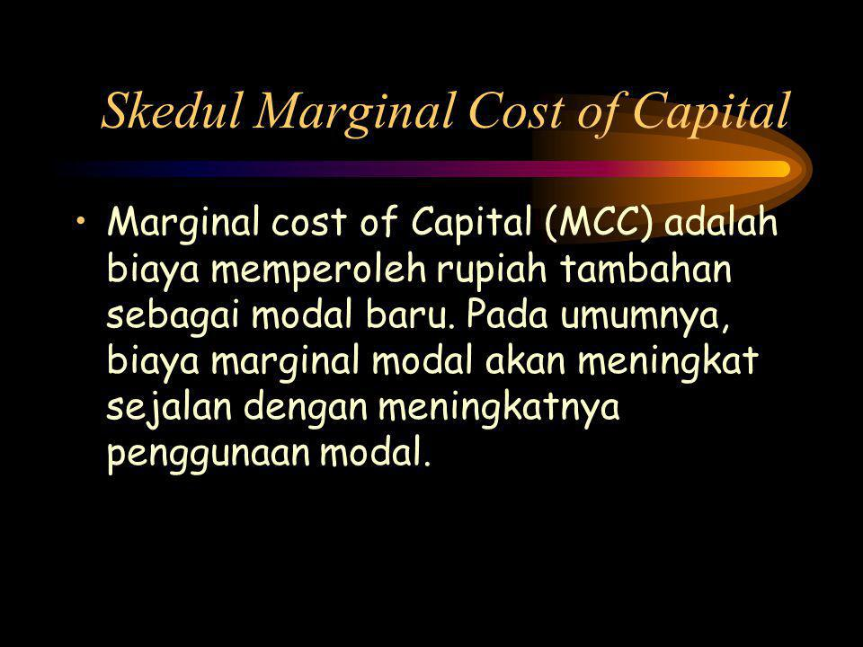 Skedul Marginal Cost of Capital