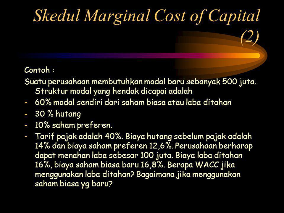 Skedul Marginal Cost of Capital (2)