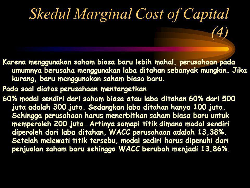 Skedul Marginal Cost of Capital (4)
