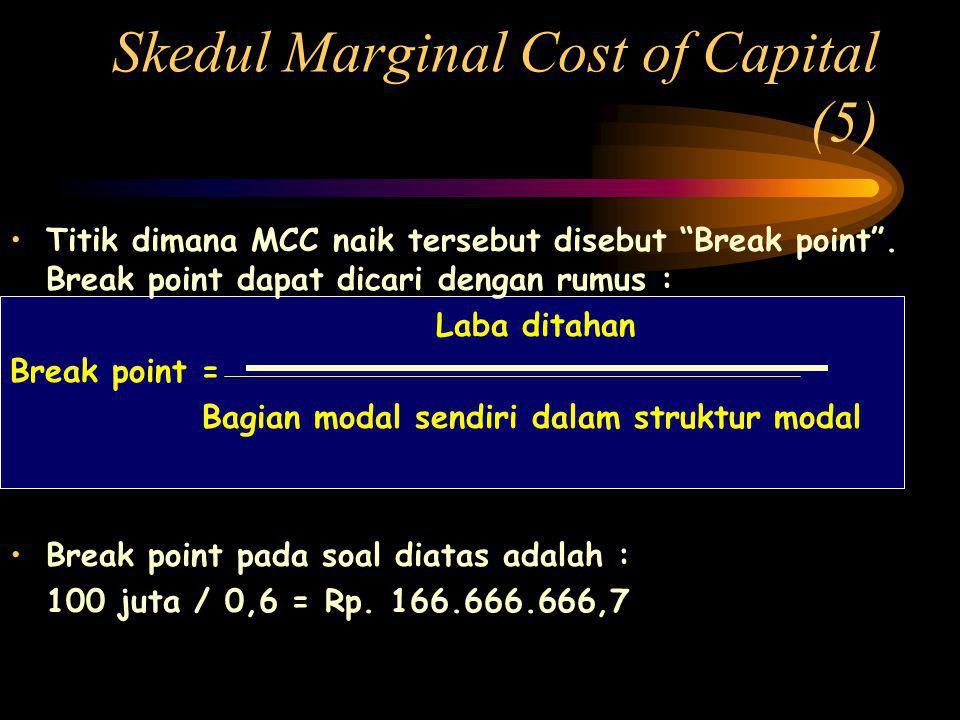 Skedul Marginal Cost of Capital (5)