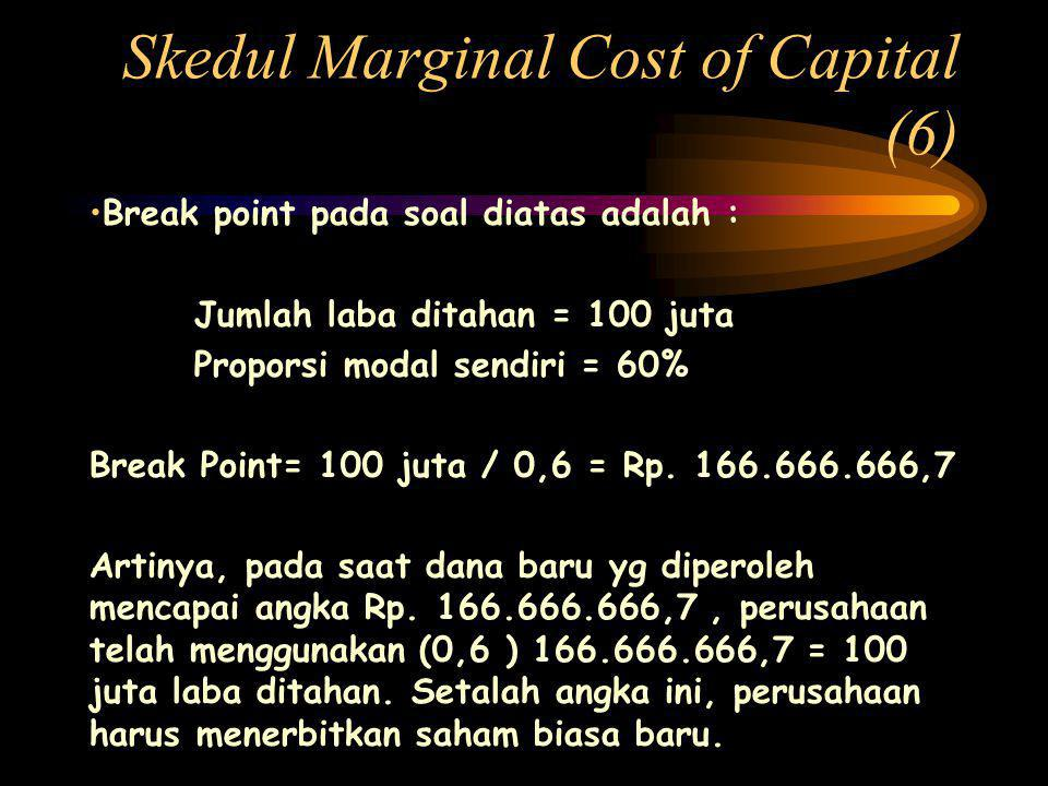 Skedul Marginal Cost of Capital (6)