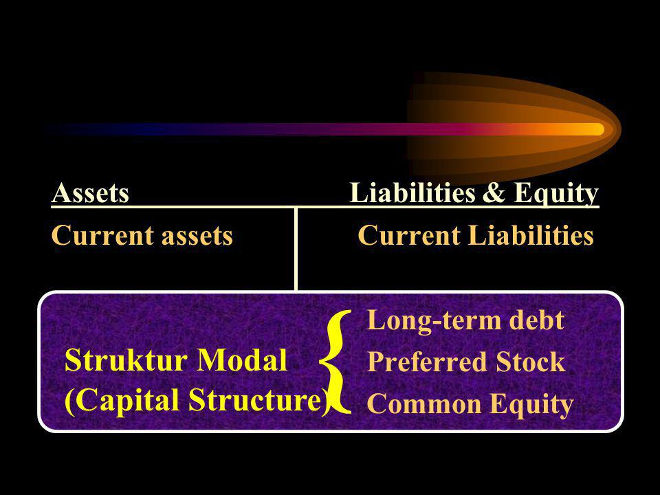 } Struktur Modal (Capital Structure) Assets Liabilities & Equity