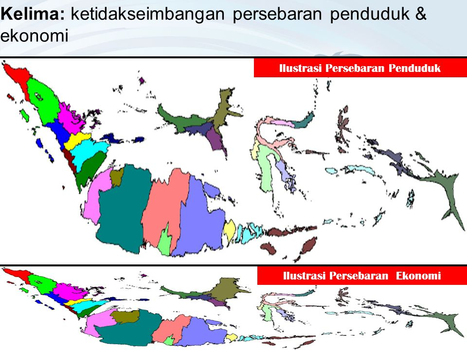 Kelima: ketidakseimbangan persebaran penduduk & ekonomi