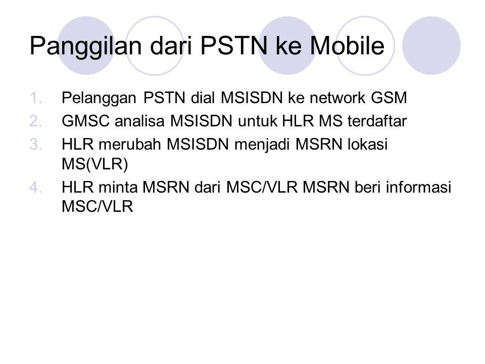 Panggilan dari PSTN ke Mobile