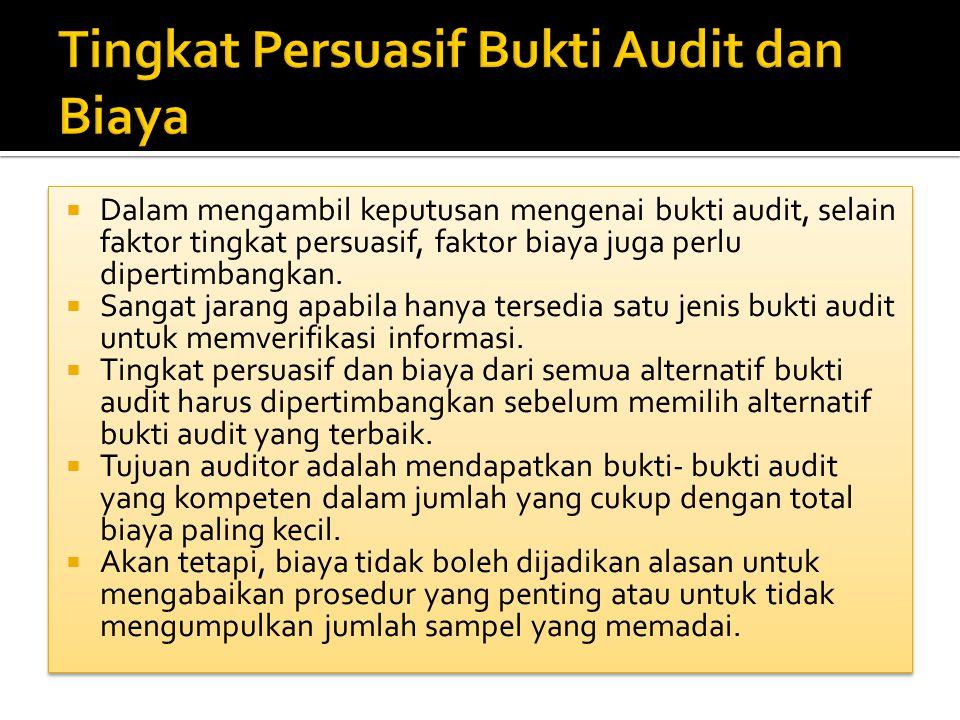 Tingkat Persuasif Bukti Audit dan Biaya