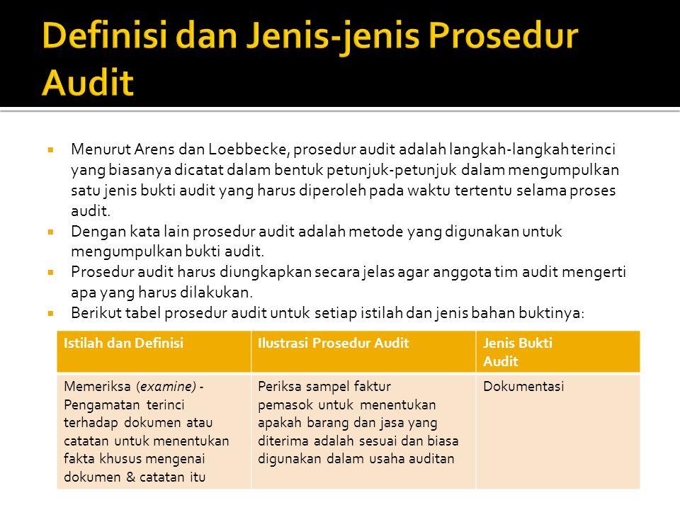 Definisi dan Jenis-jenis Prosedur Audit