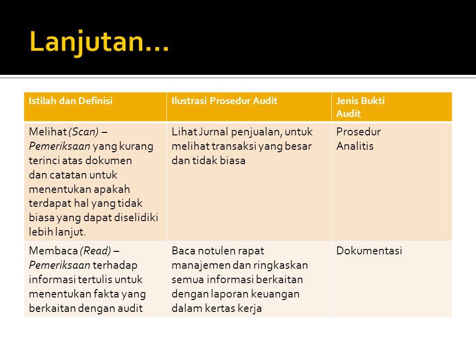 Lanjutan… Istilah dan Definisi. Ilustrasi Prosedur Audit. Jenis Bukti. Audit. Melihat (Scan) – Pemeriksaan yang kurang terinci atas dokumen.