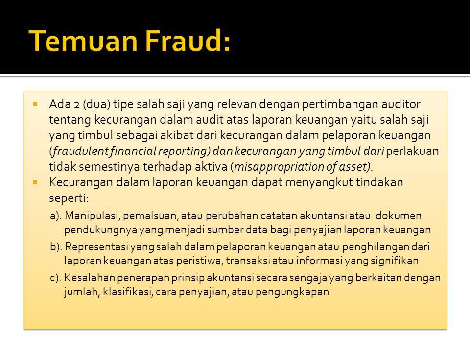 Temuan Fraud: