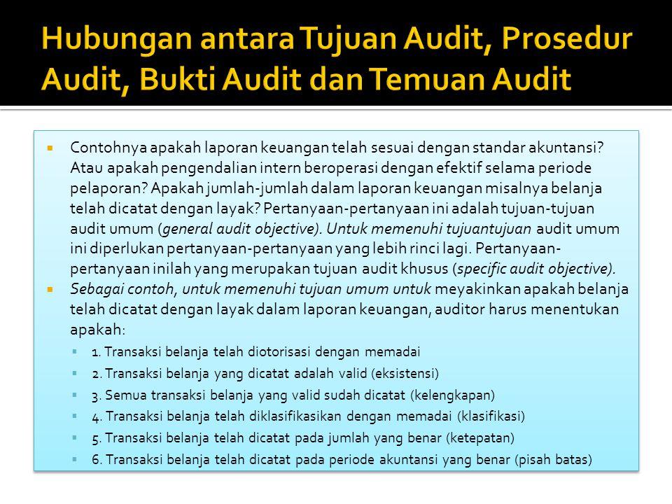 Hubungan antara Tujuan Audit, Prosedur Audit, Bukti Audit dan Temuan Audit