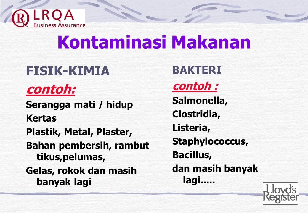 Kontaminasi Makanan FISIK-KIMIA contoh: BAKTERI contoh : Salmonella,