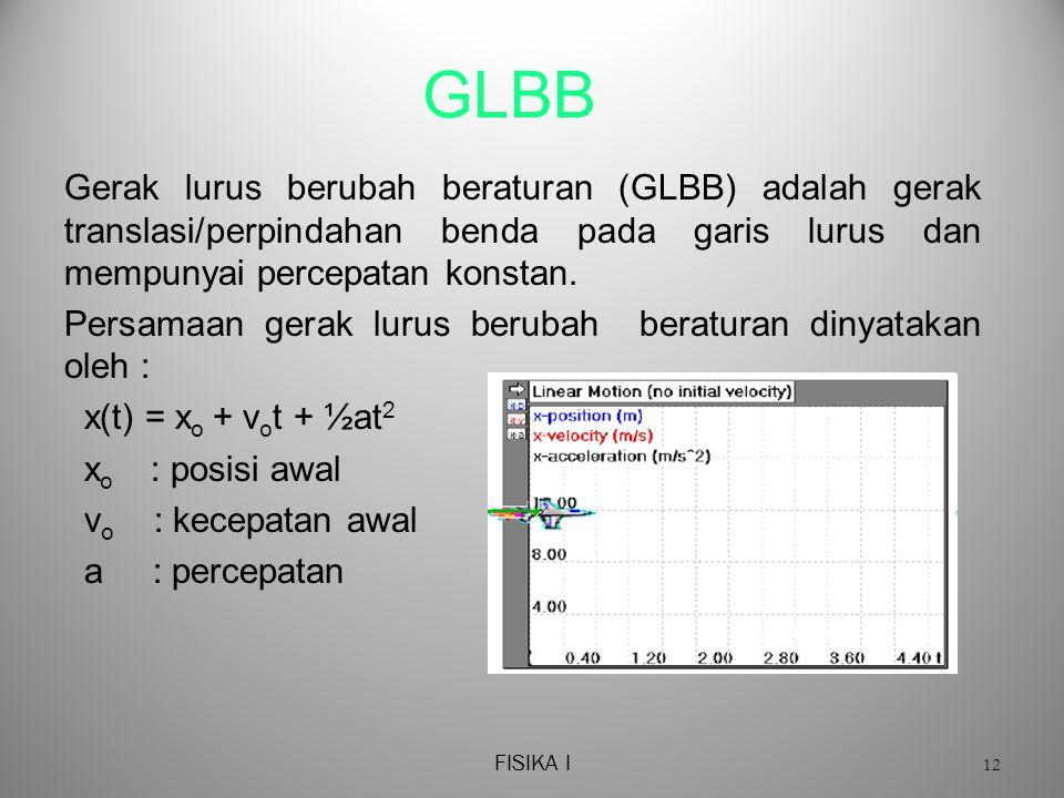 GLBB Gerak lurus berubah beraturan (GLBB) adalah gerak translasi/perpindahan benda pada garis lurus dan mempunyai percepatan konstan.