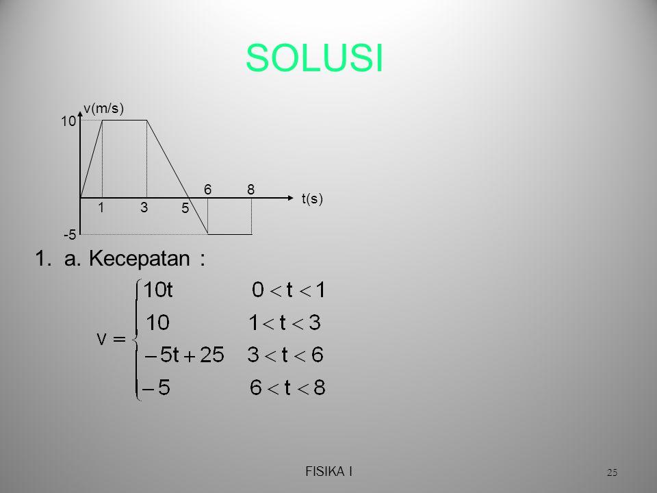 SOLUSI 10 v(m/s) -5 1 3 5 6 8 t(s) Kecepatan : 1. a. FISIKA I