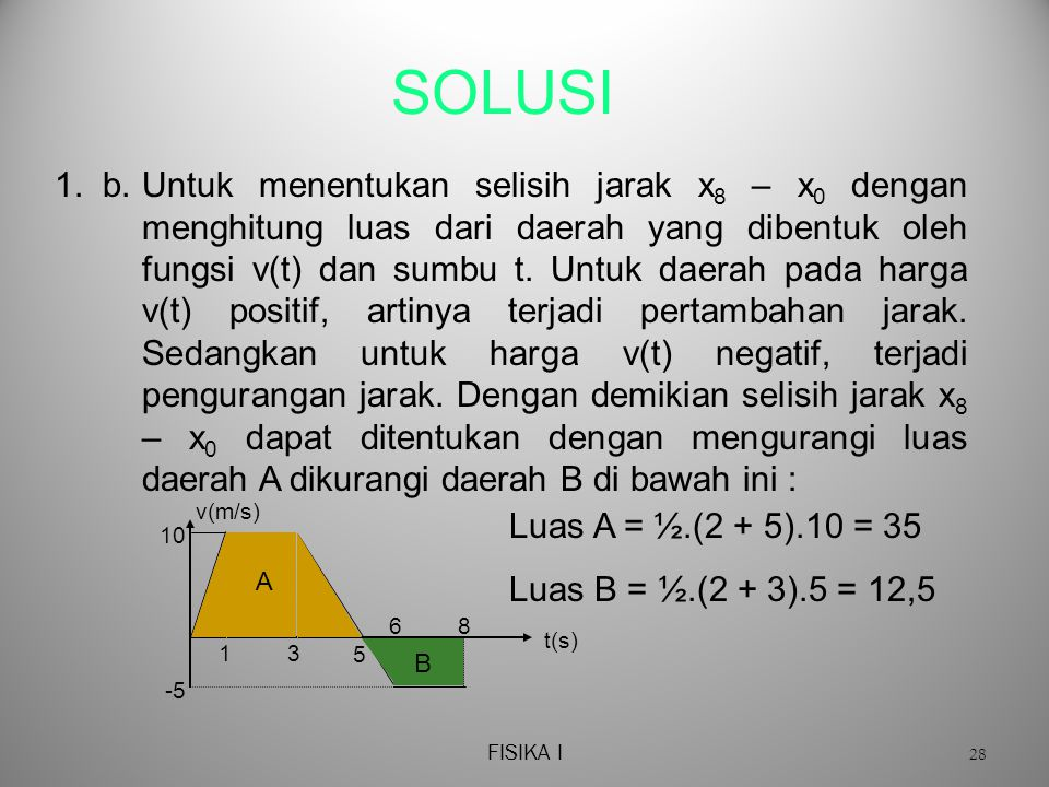 SOLUSI 1. b.
